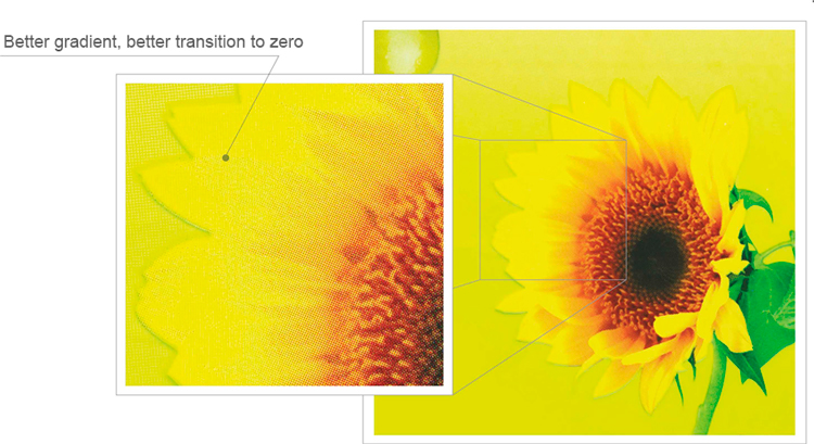 HD Flexo provides better gradient and better transition to zero